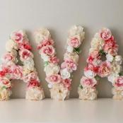 цветочные буквы на свадьбу фото